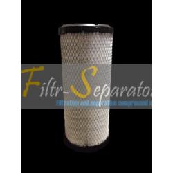 Filtr Powietrza ABAC 9618035